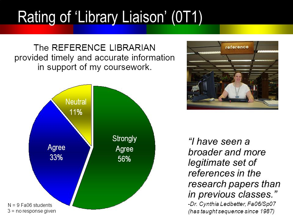 Rating of Library Liaison (0T1) The REFERENCE LIBRARIAN provided timely and accurate information in support of my coursework.