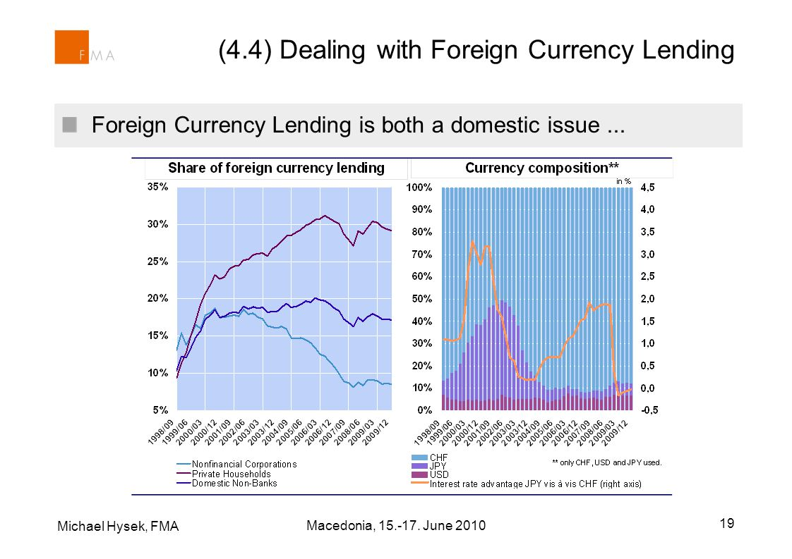 Michael Hysek, FMA 19 Foreign Currency Lending is both a domestic issue...