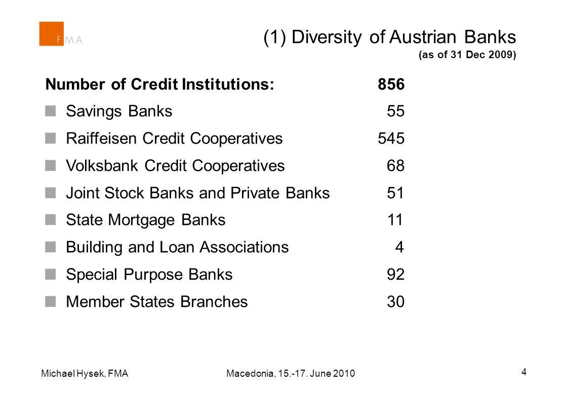Michael Hysek, FMA Macedonia, 15.-17. June 2010 4 (1) Diversity of Austrian Banks (as of 31 Dec 2009) Number of Credit Institutions:856 Savings Banks