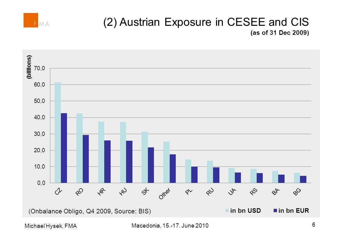 Michael Hysek, FMA 6 (2) Austrian Exposure in CESEE and CIS (as of 31 Dec 2009) Macedonia, 15.-17. June 2010