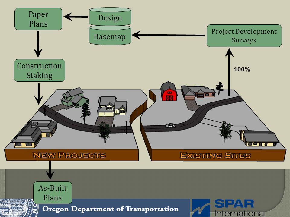 Project Development Surveys Basemap Design Construction Staking As-Built Plans Paper Plans 100%
