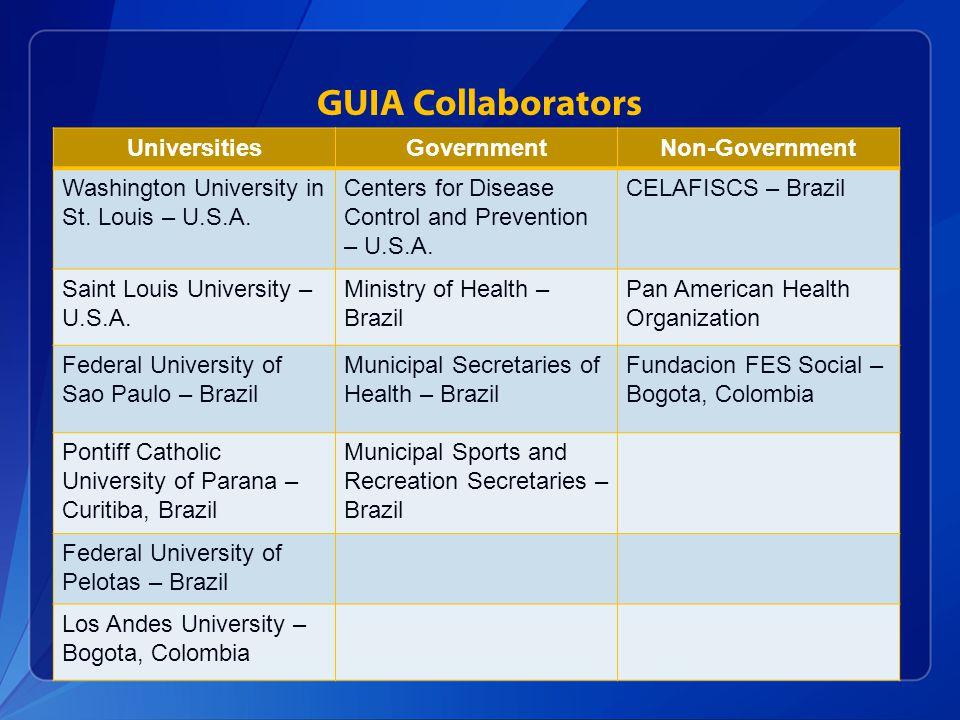GUIA Collaborators UniversitiesGovernmentNon-Government Washington University in St.