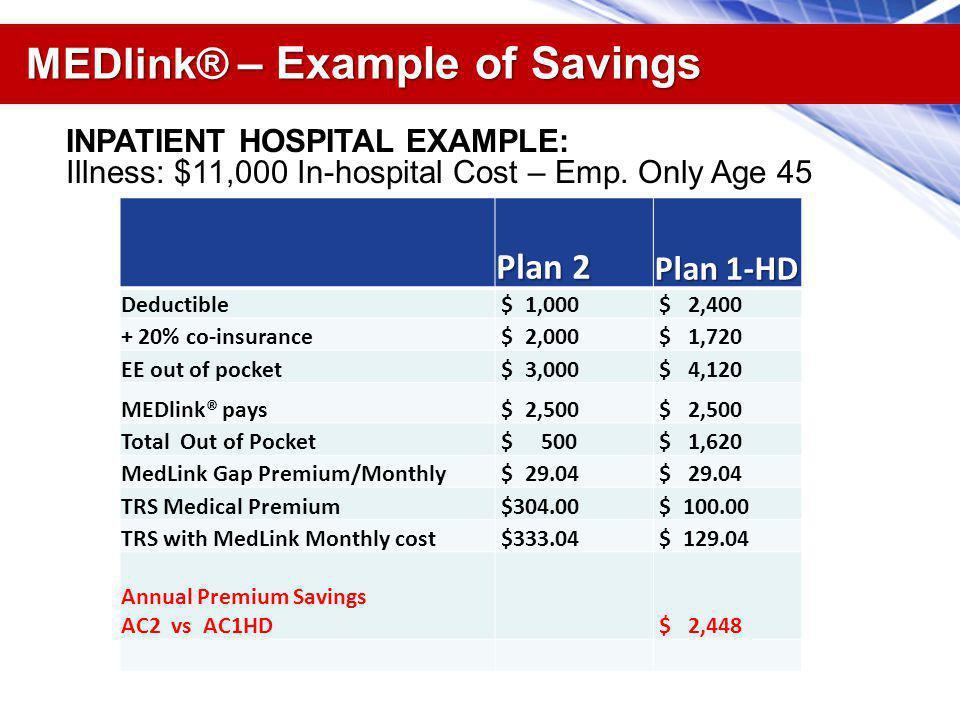 MEDlink® – Example of Savings INPATIENT HOSPITAL EXAMPLE: Illness: $11,000 In-hospital Cost – Emp.