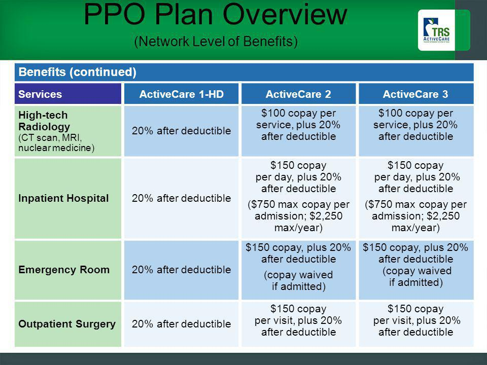 PPO Plan Overview (Network Level of Benefits) 27 Benefits (continued) ServicesActiveCare 1-HDActiveCare 2ActiveCare 3 High-tech Radiology (CT scan, MRI, nuclear medicine) 20% after deductible $100 copay per service, plus 20% after deductible Inpatient Hospital20% after deductible $150 copay per day, plus 20% after deductible ($750 max copay per admission; $2,250 max/year) $150 copay per day, plus 20% after deductible ($750 max copay per admission; $2,250 max/year) Emergency Room20% after deductible $150 copay, plus 20% after deductible (copay waived if admitted) $150 copay, plus 20% after deductible (copay waived if admitted) Outpatient Surgery20% after deductible $150 copay per visit, plus 20% after deductible