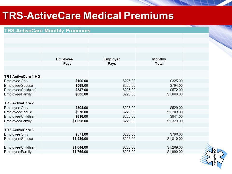 TRS-ActiveCare Medical Premiums TRS-ActiveCare Monthly Premiums EmployeeEmployerMonthly Pays Total TRS ActiveCare 1-HD Employee Only$100.00$225.00$325.00 Employee/Spouse$569.00$225.00$794.00 Employee/Child(ren)$347.00$225.00$572.00 Employee/Family$835.00$225.00$1,060.00 TRS ActiveCare 2 Employee Only$304.00$225.00$529.00 Employee/Spouse$978.00$225.00$1,203.00 Employee/Child(ren)$616.00$225.00$841.00 Employee/Family$1,098.00$225.00$1,323.00 TRS ActiveCare 3 Employee Only$571.00$225.00$796.00 Employee/Spouse$1,585.00$225.00$1,810.00 Employee/Child(ren)$1,044.00$225.00$1,269.00 Employee/Family$1,765.00$225.00$1,990.00