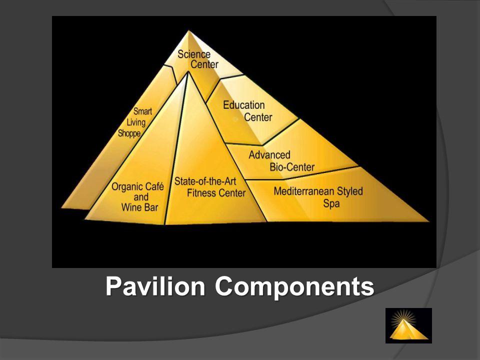 Pavilion Components