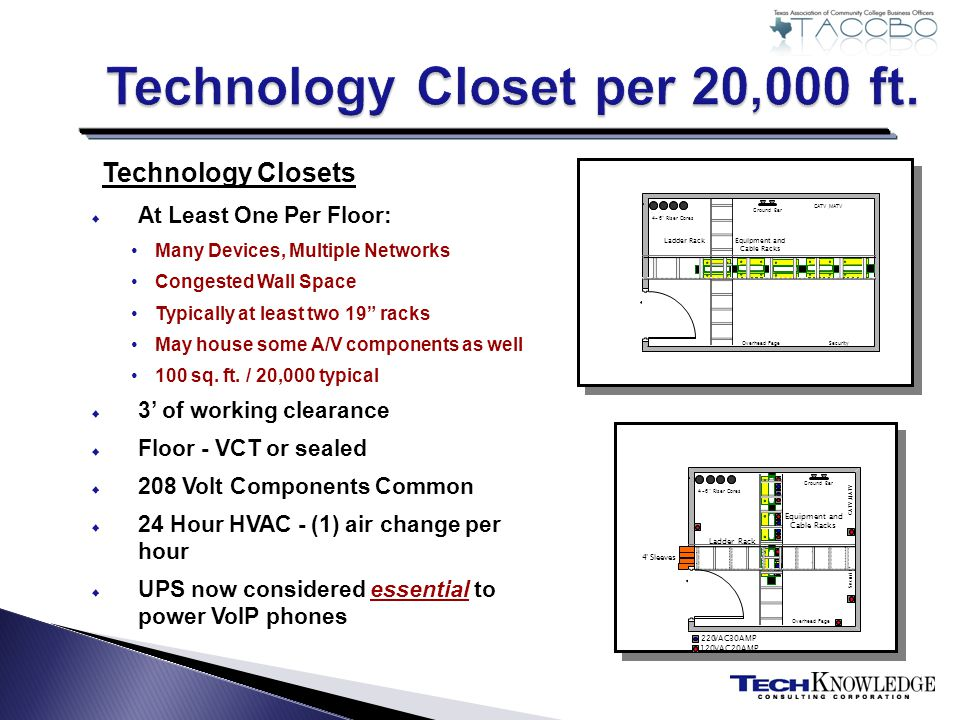 Technology Closets At Least One Per Floor: Many Devices, Multiple Networks Congested Wall Space Typically at least two 19 racks May house some A/V components as well 100 sq.