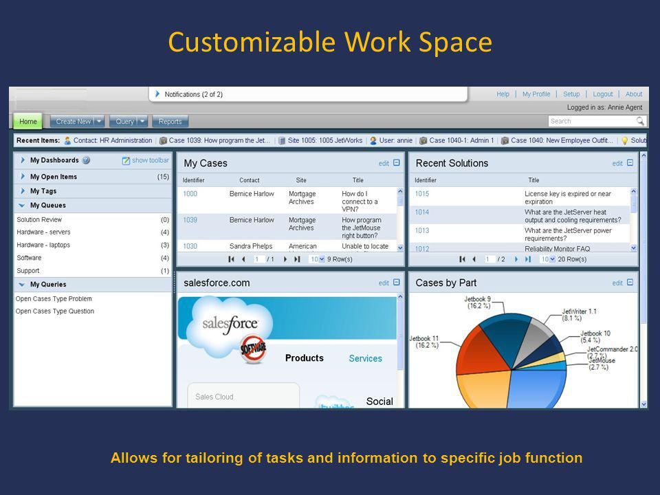 Customizable Work Space Allows for tailoring of tasks and information to specific job function