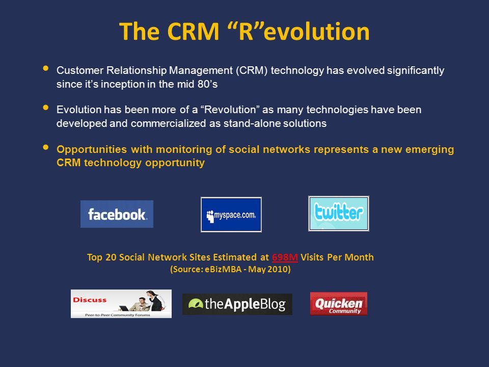The CRM Revolution Customer Relationship Management (CRM) technology has evolved significantly since its inception in the mid 80s Evolution has been more of a Revolution as many technologies have been developed and commercialized as stand-alone solutions Opportunities with monitoring of social networks represents a new emerging CRM technology opportunity Top 20 Social Network Sites Estimated at 698M Visits Per Month (Source: eBizMBA - May 2010) Community
