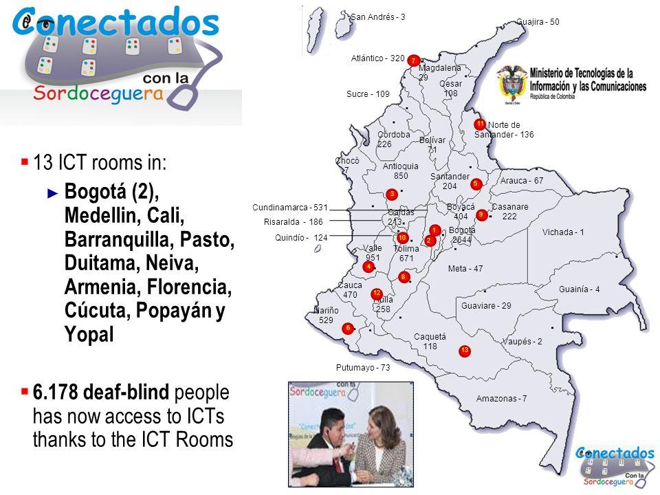 Ministry for Information and Communications Technologies Republic of Colombia 32 13 ICT rooms in: Bogotá (2), Medellin, Cali, Barranquilla, Pasto, Duitama, Neiva, Armenia, Florencia, Cúcuta, Popayán y Yopal 6.178 deaf-blind people has now access to ICTs thanks to the ICT Rooms Amazonas - 7 Antioquia 850 Arauca - 67 Atlántico - 320 Vichada - 1 Vaupés - 2 Valle 951 Guainía - 4 Cauca 470 Meta - 47 Nariño 529 Putumayo - 73 Caquetá 118 Guaviare - 29 Casanare 222 Chocó 7 Córdoba 226 Guajira - 50 Huila 258 Tolima 671 San Andrés - 3 Norte de Santander - 136 Santander 204 Cesar 108 Bolívar 71 Boyacá 404 Sucre - 109 Magdalena 29 Caldas 213 Risaralda - 186 Quindío - 124 Bogotá 2644 Cundinamarca - 531 7 11 5 3 9 1 2 4 8 6 12 13 10