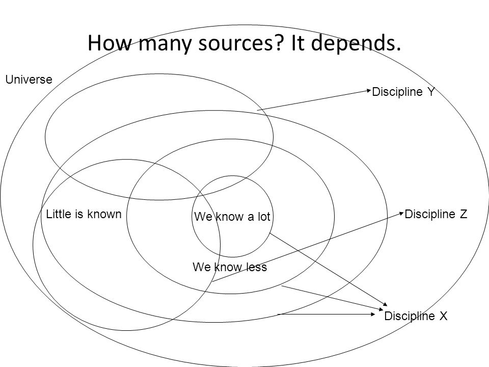 How many sources. It depends.