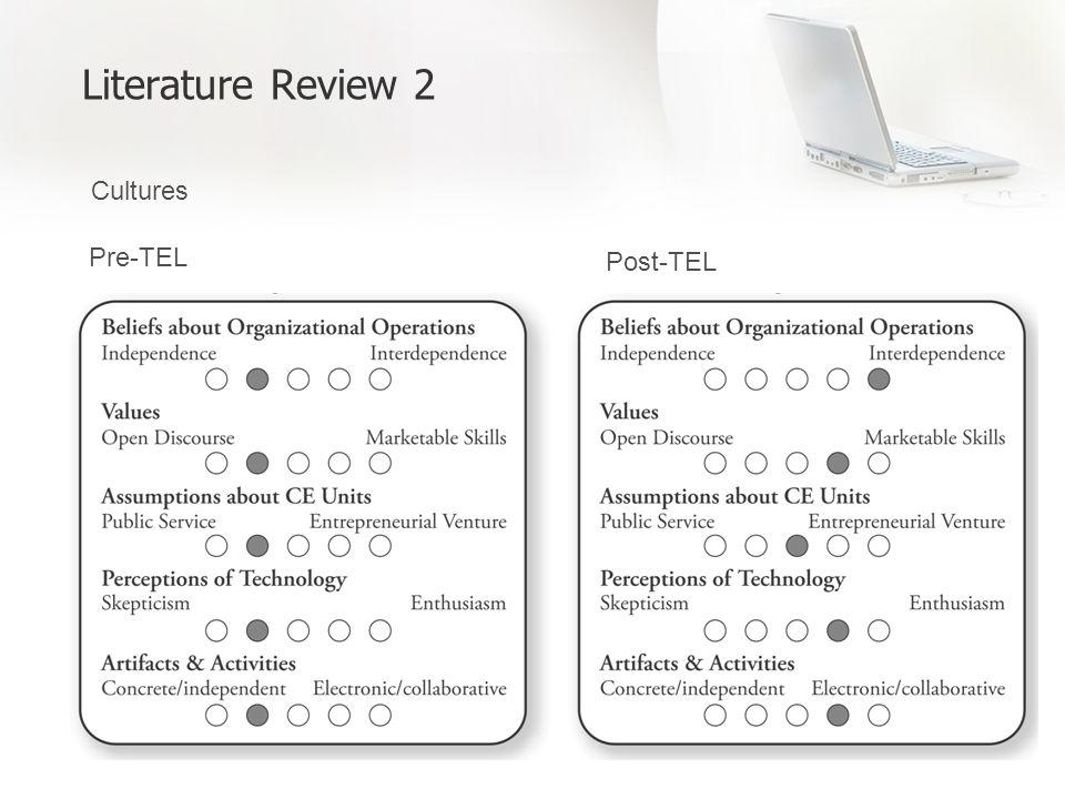Literature Review 2 Cultures Pre-TEL Post-TEL