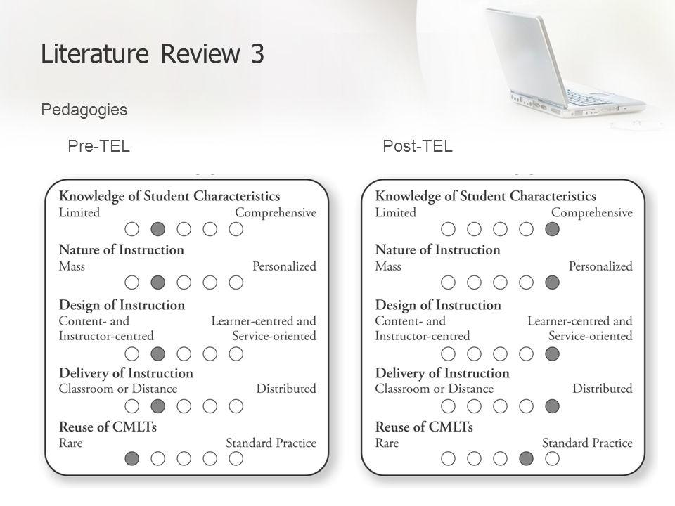 Literature Review 3 Pedagogies Pre-TELPost-TEL