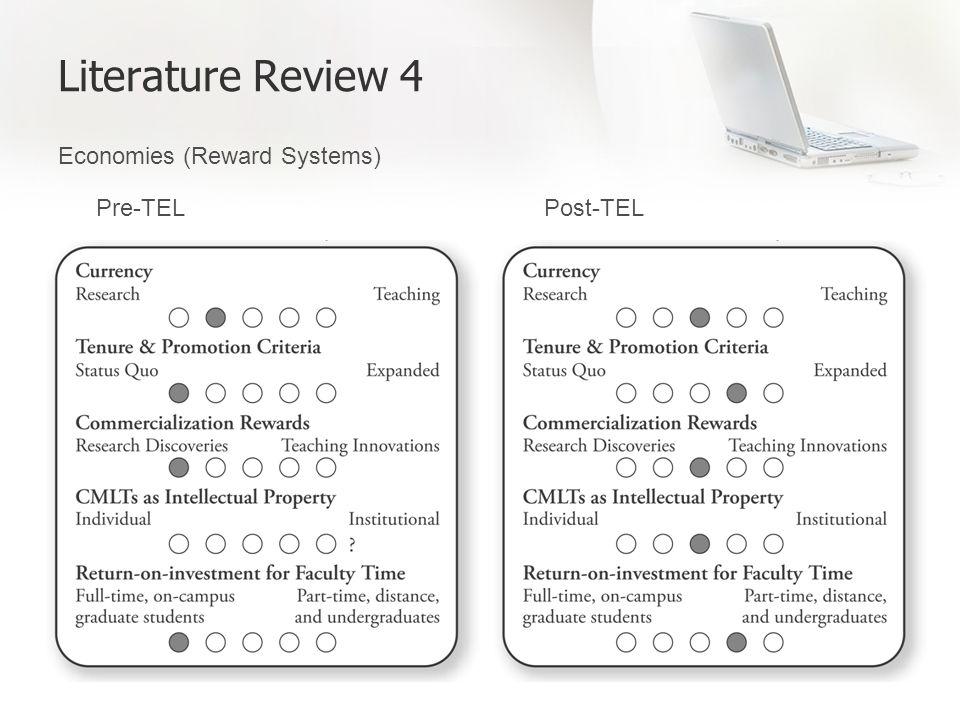 Literature Review 4 Economies (Reward Systems) Pre-TELPost-TEL