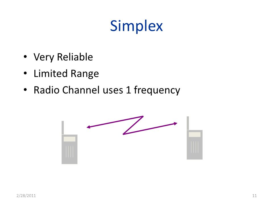 Simplex Very Reliable Limited Range Radio Channel uses 1 frequency 2/28/201111
