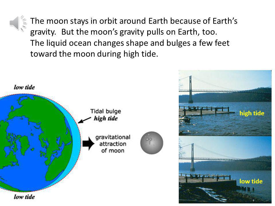 // Another interesting effect of the moon is the changing tides that happen every day along the coast between land and sea.