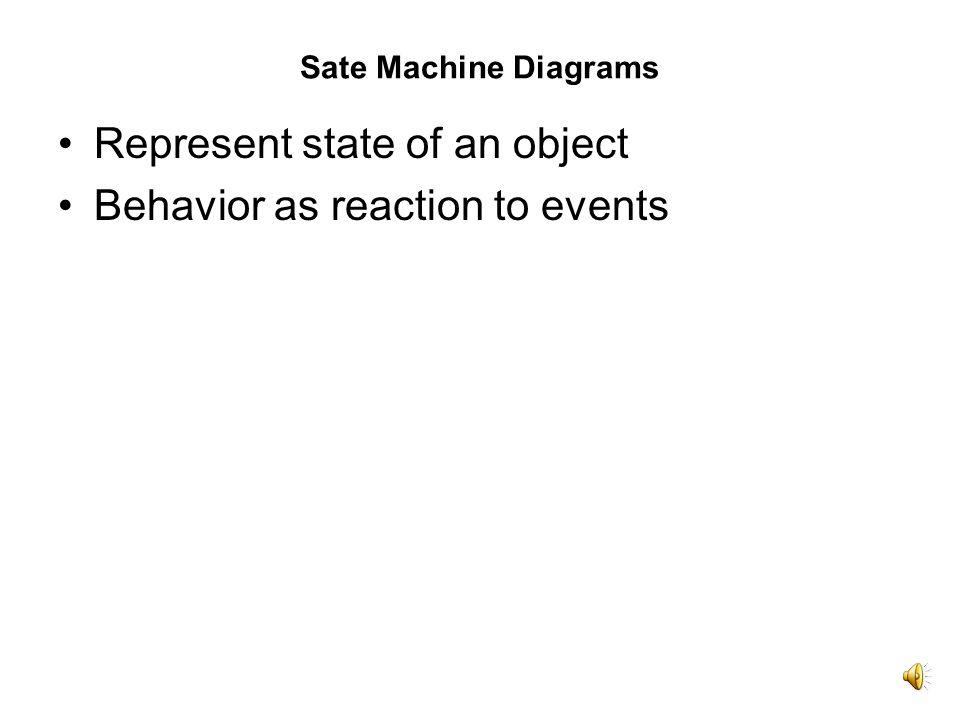 Chapter 29 State Machine Diagrams