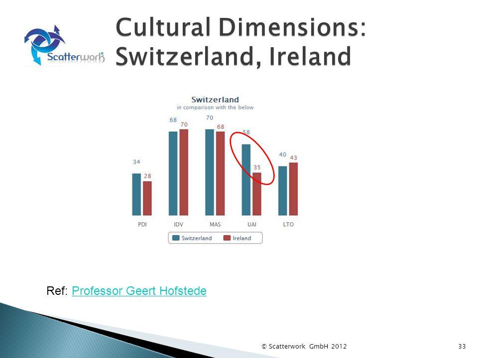 Cultural Dimensions: Switzerland, Ireland 33 Ref: Professor Geert HofstedeProfessor Geert Hofstede © Scatterwork GmbH 2012