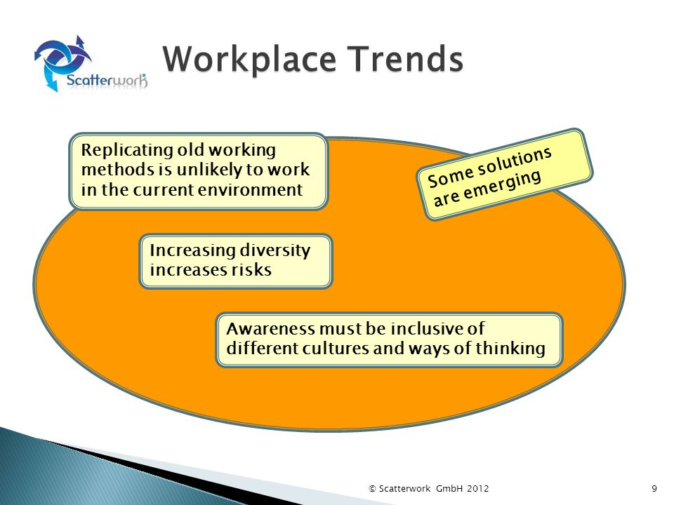 Workplace Trends 9 Replicating old working methods is unlikely to work in the current environment Increasing diversity increases risks Awareness must be inclusive of different cultures and ways of thinking Some solutions are emerging © Scatterwork GmbH 2012