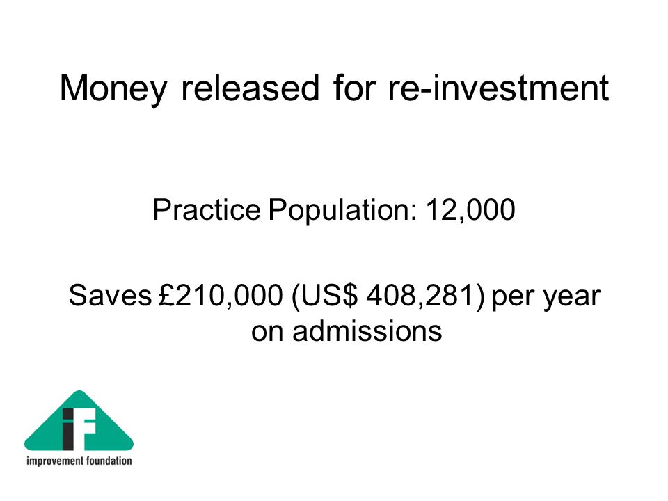 Money released for re-investment Practice Population: 12,000 Saves £210,000 (US$ 408,281) per year on admissions