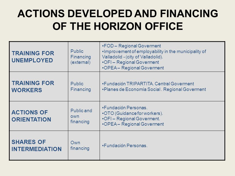 ACTIONS DEVELOPED AND FINANCING OF THE HORIZON OFFICE TRAINING FOR UNEMPLOYED Public Financing (external) FOD – Regional Goverment Improvement of employability in the municipality of Valladolid - (city of Valladolid).