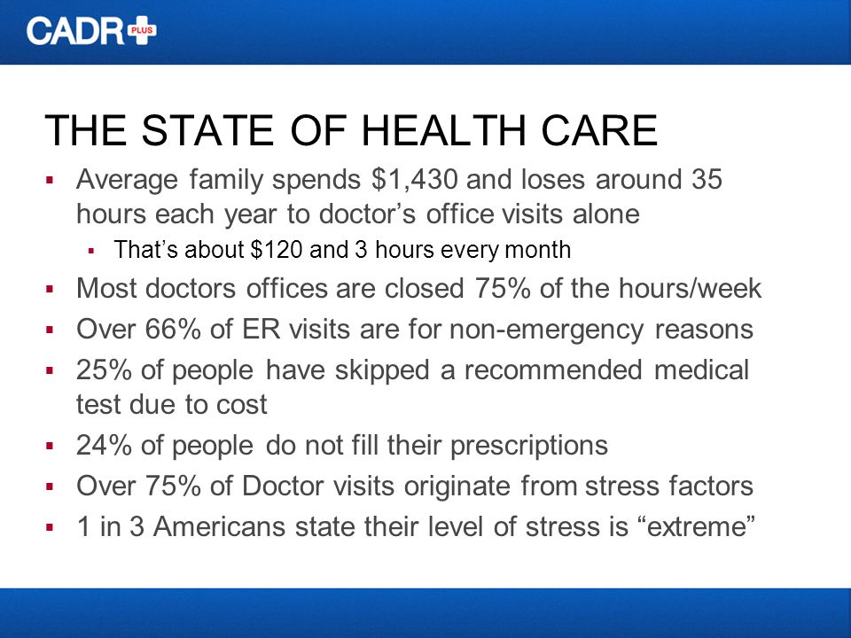 THE STATE OF HEALTH CARE Average family spends $1,430 and loses around 35 hours each year to doctors office visits alone Thats about $120 and 3 hours every month Most doctors offices are closed 75% of the hours/week Over 66% of ER visits are for non-emergency reasons 25% of people have skipped a recommended medical test due to cost 24% of people do not fill their prescriptions Over 75% of Doctor visits originate from stress factors 1 in 3 Americans state their level of stress is extreme