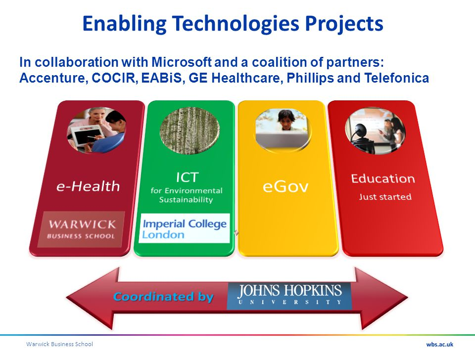 Warwick Business School Enabling Technologies Projects In collaboration with Microsoft and a coalition of partners: Accenture, COCIR, EABiS, GE Health