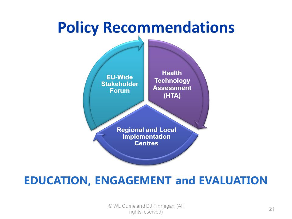 Policy Recommendations © WL Currie and DJ Finnegan, (All rights reserved) 21 Health Technology Assessment (HTA) Regional and Local Implementation Centres EU-Wide Stakeholder Forum EDUCATION, ENGAGEMENT and EVALUATION