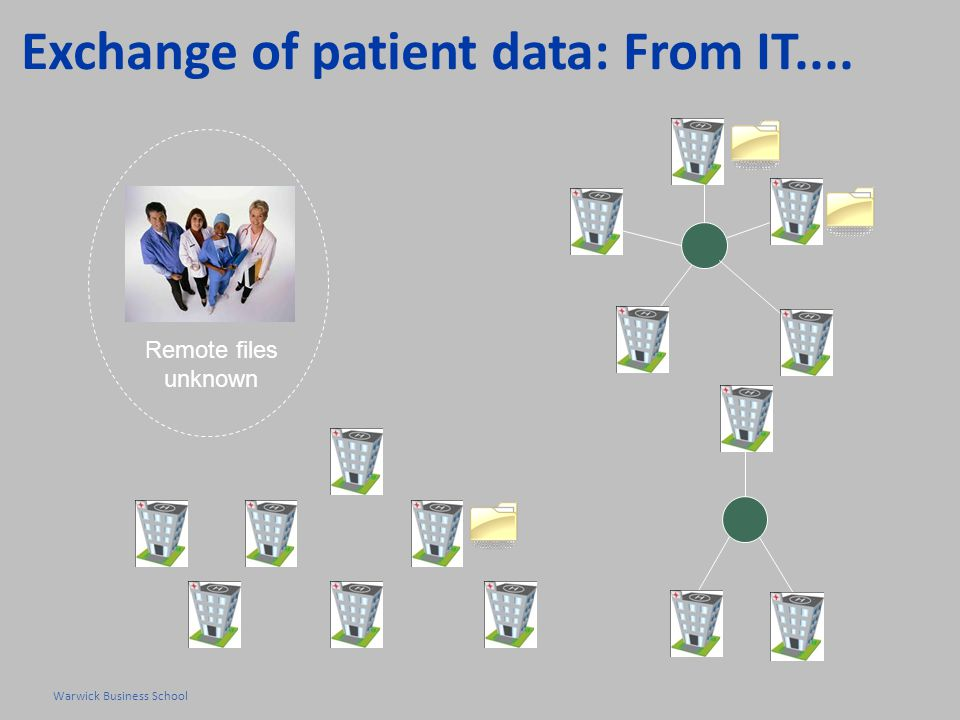 Warwick Business School Exchange of patient data: From IT.... Remote files unknown