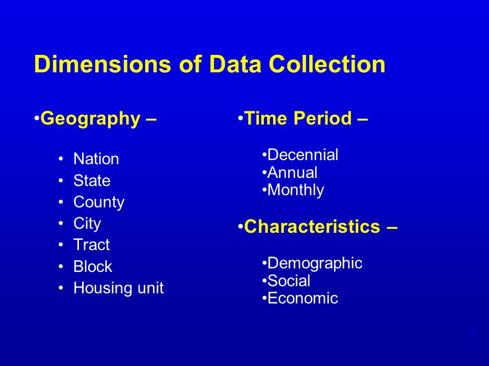 Dimensions of Data Collection Geography – Nation State County City Tract Block Housing unit 2 Time Period – Decennial Annual Monthly Characteristics – Demographic Social Economic