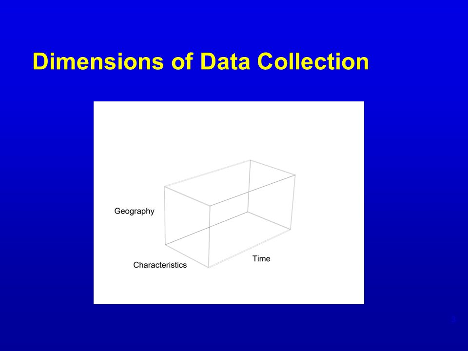 Dimensions of Data Collection 3