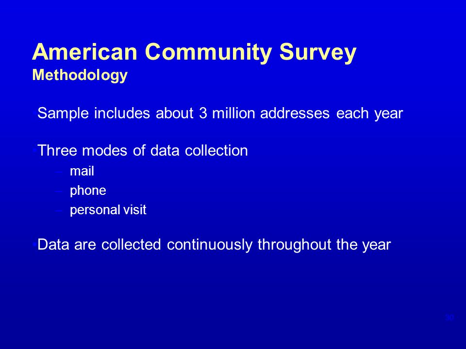 American Community Survey Methodology Sample includes about 3 million addresses each year Three modes of data collection –mail –phone –personal visit Data are collected continuously throughout the year 30