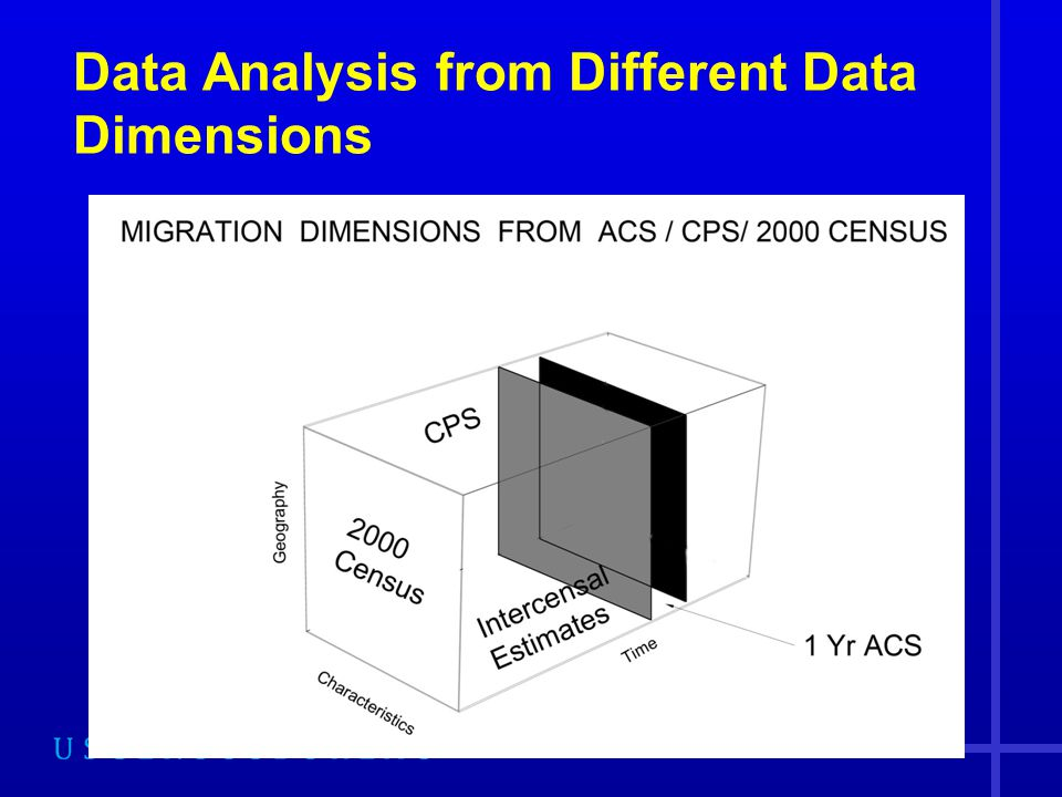 Data Analysis from Different Data Dimensions