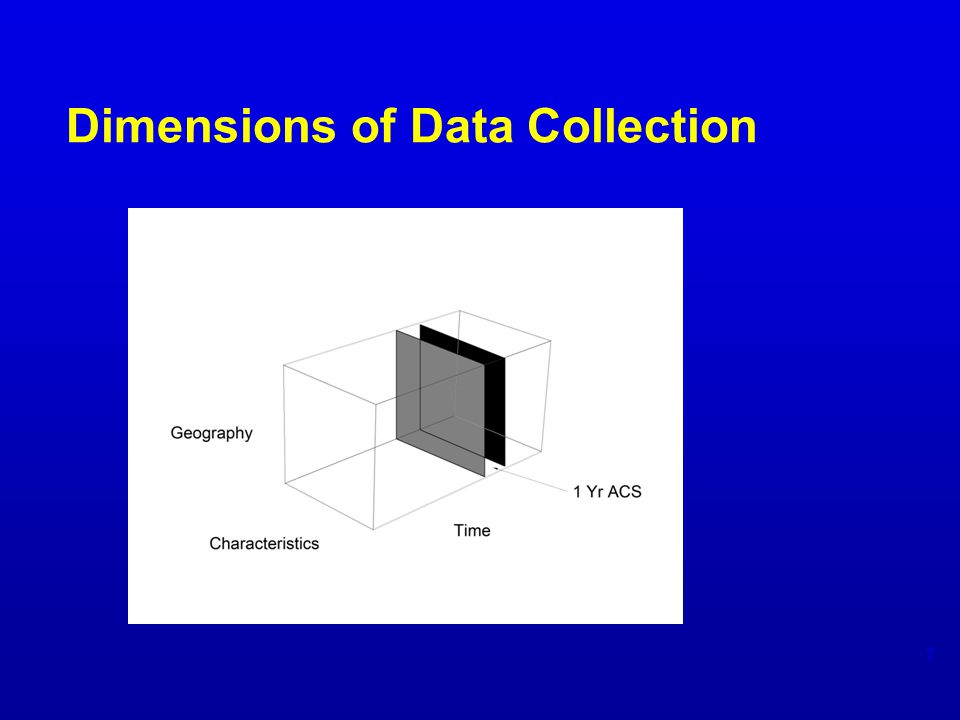 Dimensions of Data Collection 7