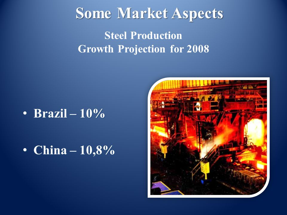 Some Market Aspects Steel Production Growth Projection for 2008 Brazil – 10% Brazil – 10% China – 10,8% China – 10,8%