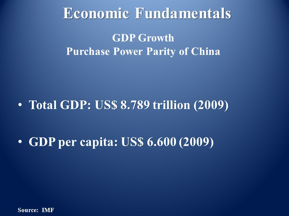 Economic Fundamentals R$ x YUAN Source: Central Bank of Brazil