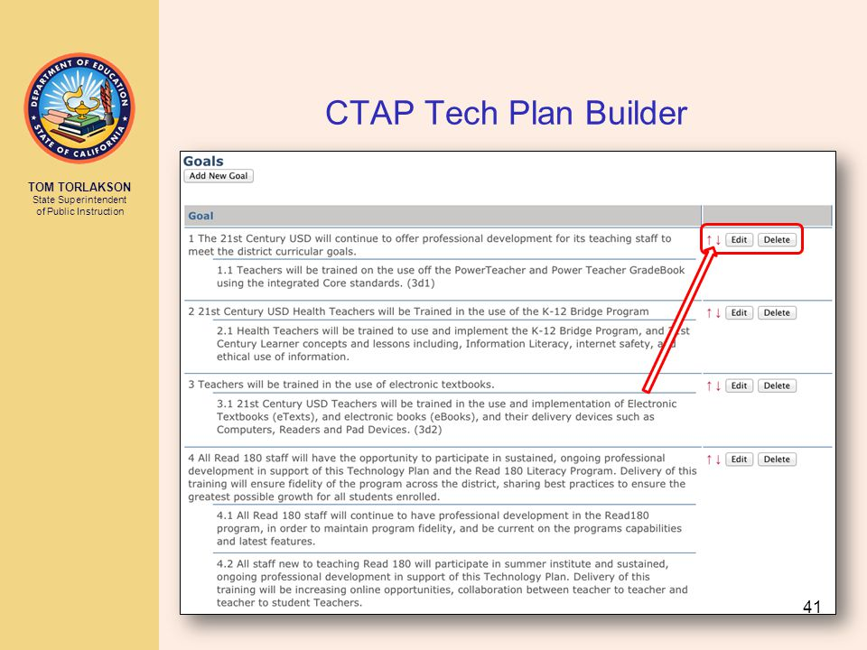 TOM TORLAKSON State Superintendent of Public Instruction CTAP Tech Plan Builder 41