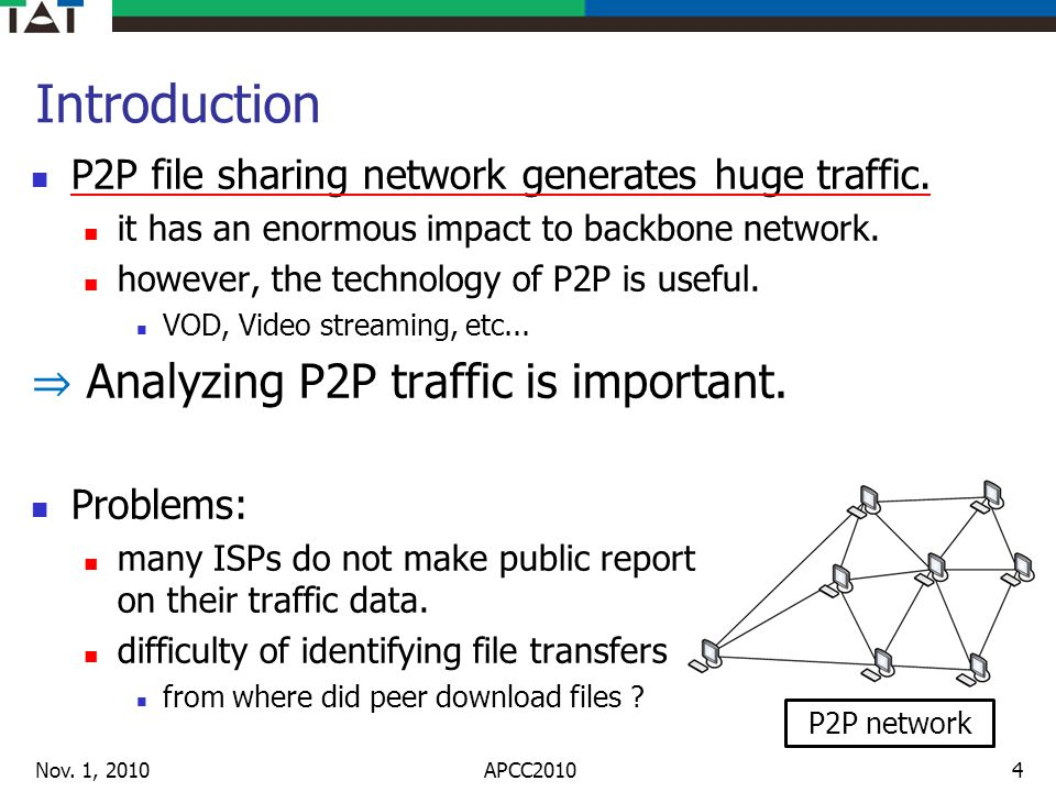 Discussion Problem in Winny network.