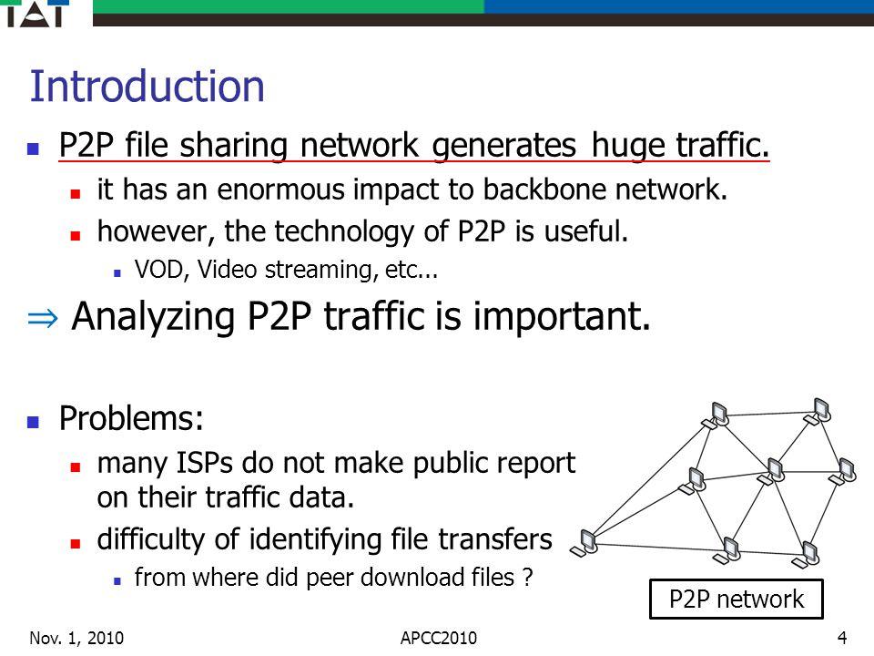 Introduction Analysis methodology identify the file transfers between peers in Winny network.