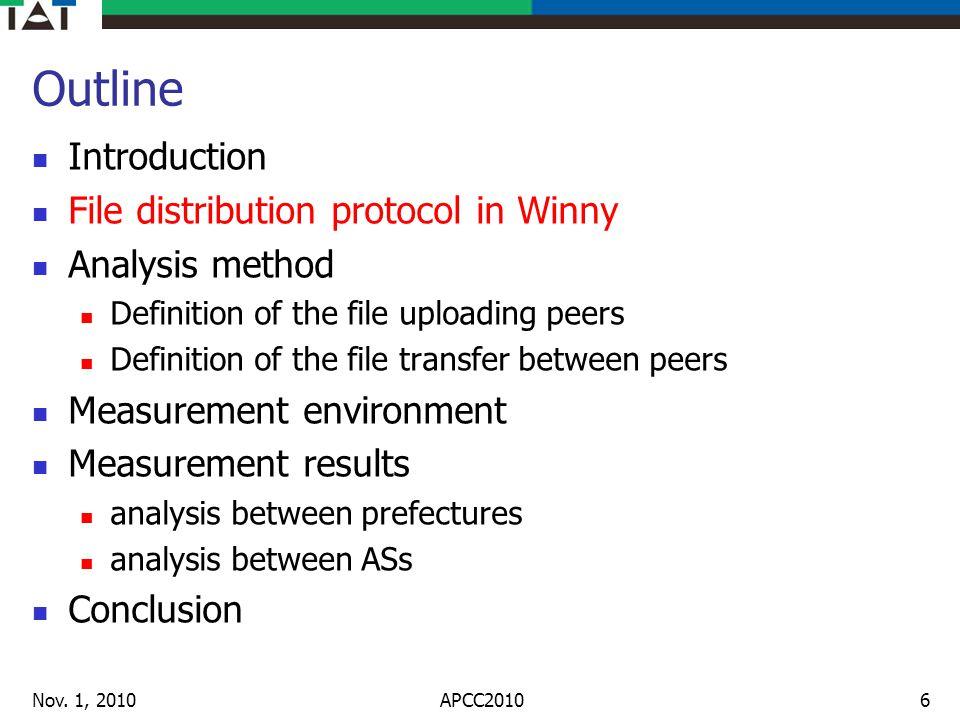 File distribution protocol in Winny Nov.