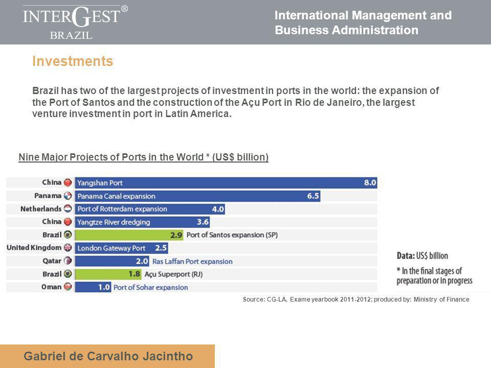 International Management and Business Administration Gabriel de Carvalho Jacintho Brazil has two of the largest projects of investment in ports in the world: the expansion of the Port of Santos and the construction of the Açu Port in Rio de Janeiro, the largest venture investment in port in Latin America.