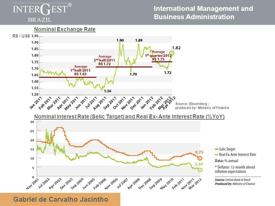 International Management and Business Administration Gabriel de Carvalho Jacintho Brazil is a Middle Class Country Now…...And is spending mostly in services, specially tourism and education With the improvement in income distribution, lower income D and E classes have been reduced, giving rise to a growing middle class with differnet tastes and preferences.