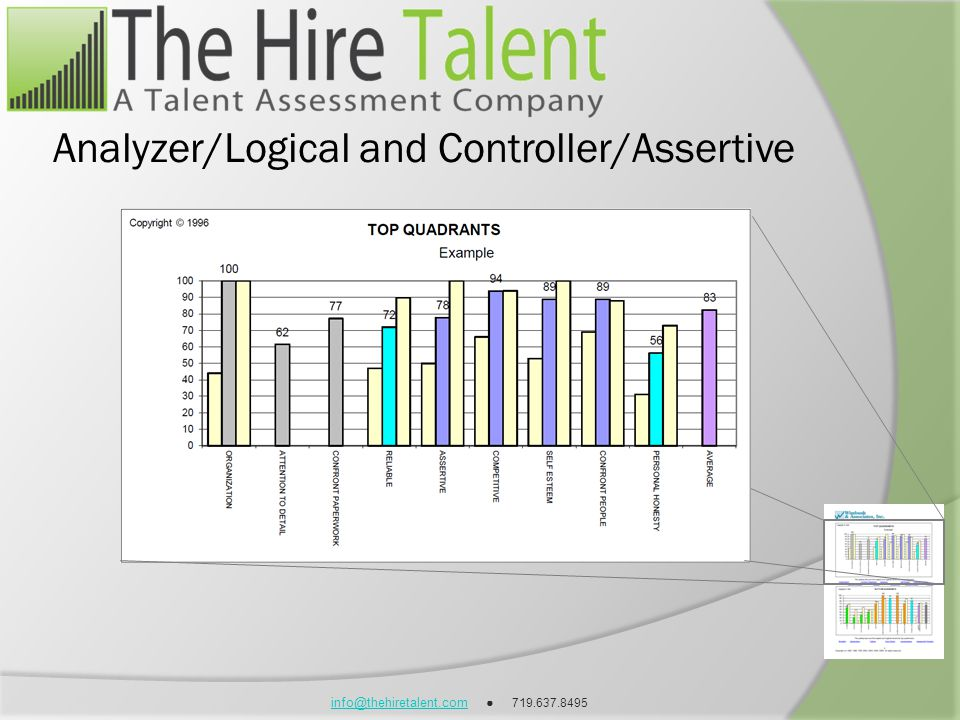 info@thehiretalent.cominfo@thehiretalent.com 719.637.8495 Analyzer/Logical and Controller/Assertive