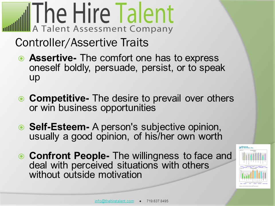 info@thehiretalent.cominfo@thehiretalent.com 719.637.8495 Controller/Assertive Traits Assertive- The comfort one has to express oneself boldly, persua