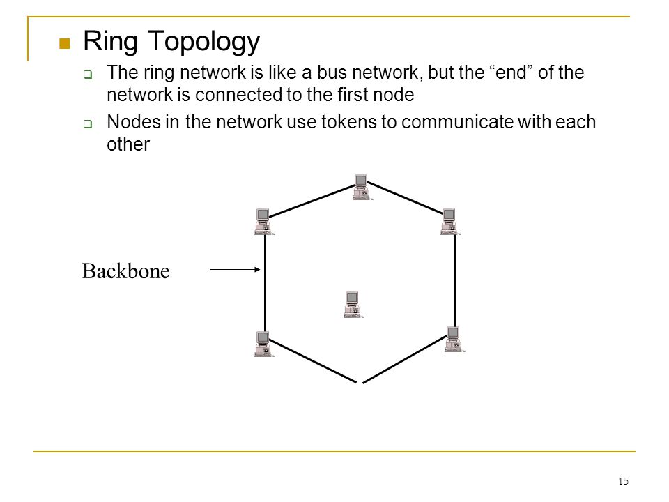 15 Ring Topology The ring network is like a bus network, but the end of the network is connected to the first node Nodes in the network use tokens to communicate with each other Backbone