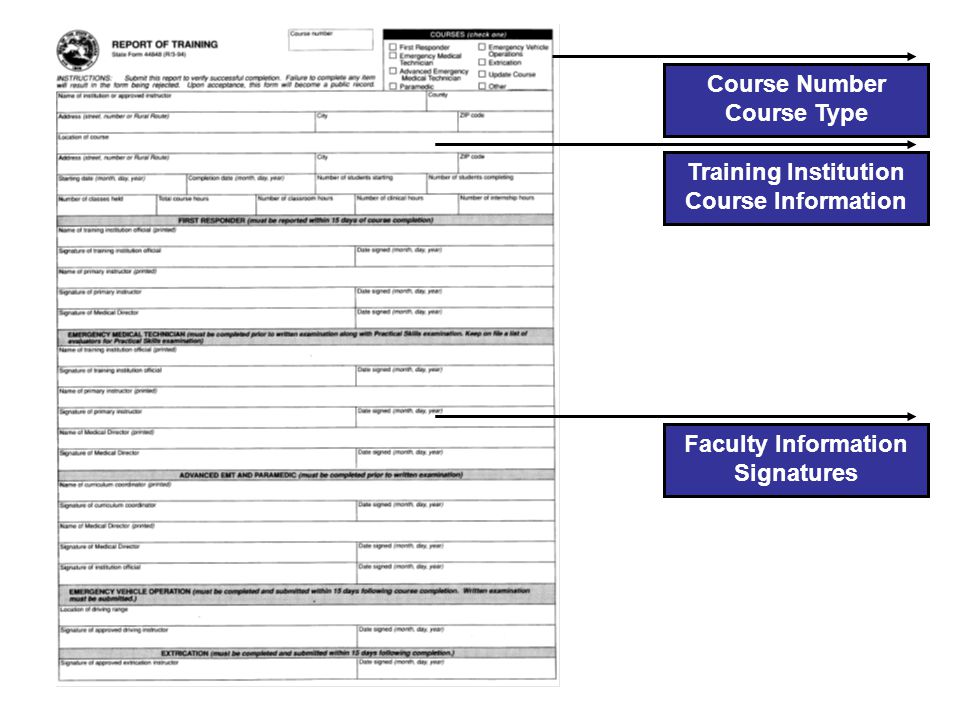 Course Number Course Type Training Institution Course Information Faculty Information Signatures