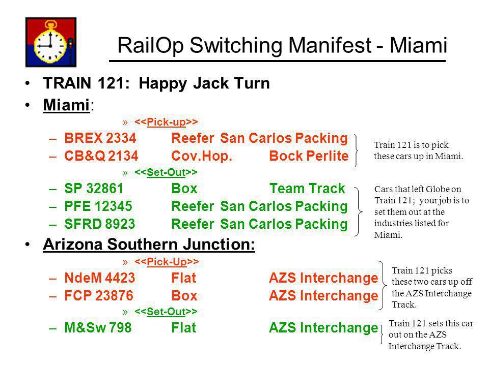 RailOp Switching Manifest - Miami TRAIN 121: Happy Jack Turn Miami: » > –BREX 2334ReeferSan Carlos Packing –CB&Q 2134Cov.Hop.Bock Perlite » > –SP 3286
