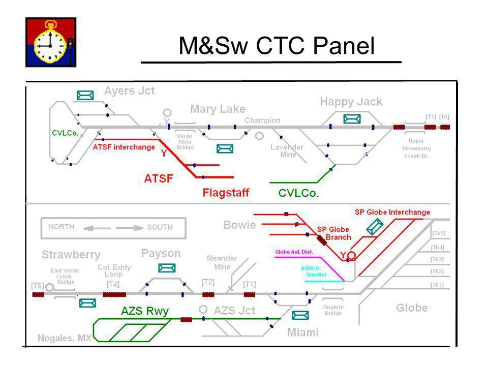 M&Sw CTC Panel
