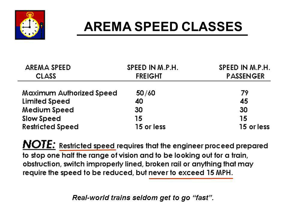 AREMA SPEED CLASSES Real-world trains seldom get to go fast.