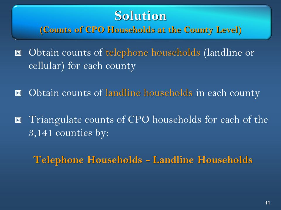 11 Solution (Counts of CPO Households at the County Level) telephone households Obtain counts of telephone households (landline or cellular) for each county landline households Obtain counts of landline households in each county Triangulate counts of CPO households for each of the 3,141 counties by: Telephone Households - Landline Households